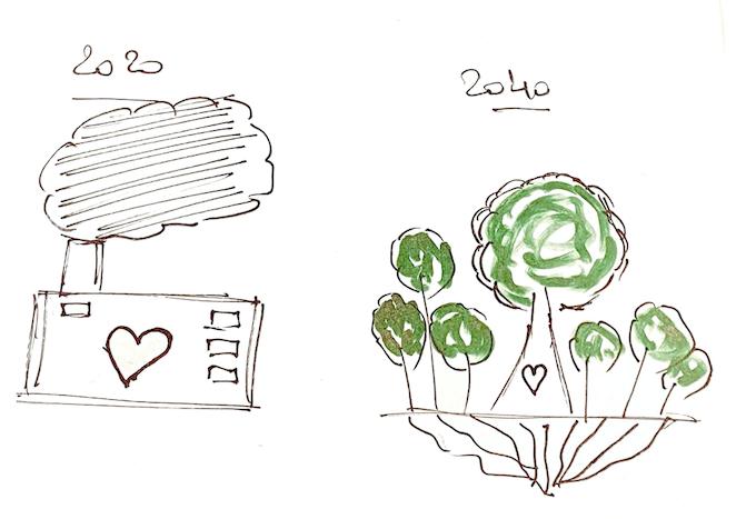 Family Business Genogram Sketch